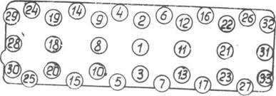 Фото №14 - схема протяжки головки блока цилиндров ВАЗ 2110