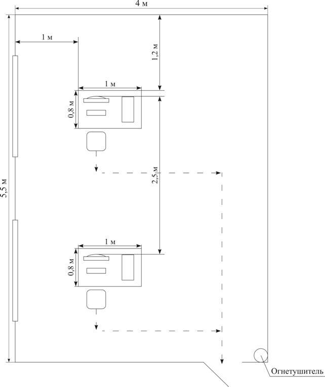 Рисунок 3.3 – Схема размещения