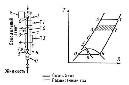 Работа газа и пара при расширении реферат > решено и закрыто Работа газа и пара при расширении реферат
