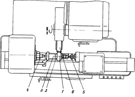 Схема нарезания резьбовых