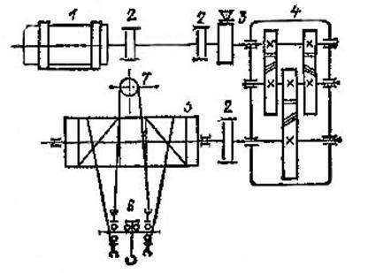4.2 - Кинематическая схема