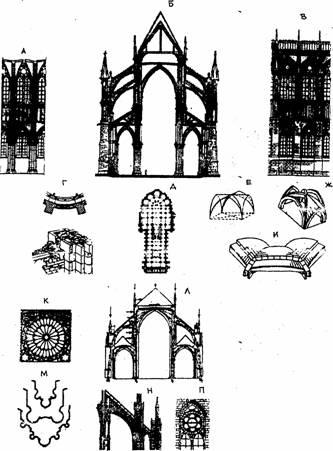 конструкций готических