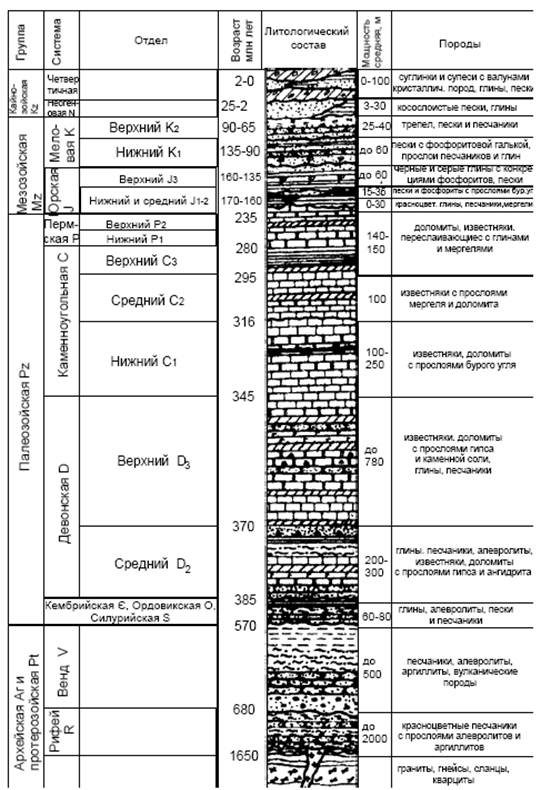 geology 122 We also offer a more flexible bachelor of arts degree that lets you blend your interest in geology with other study areas geol 122: geol 351 hn: geol 470: geol 123:.