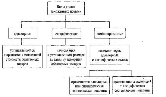 Рис1 общая схема процесса управления риском 10