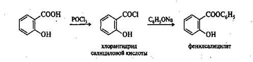онлайн салициловая кислота синтез химические свойства это