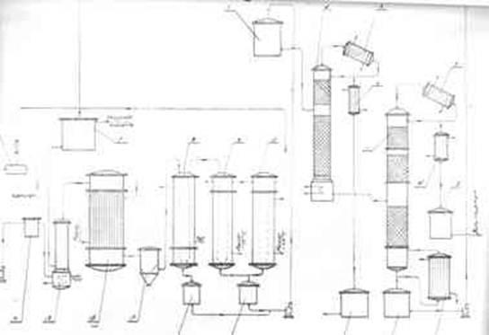 производства винилацетата