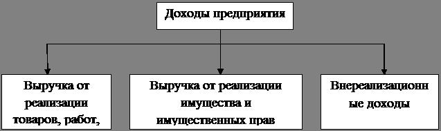Бланки формы образцы документов