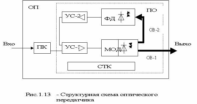 схема термокомпенсации