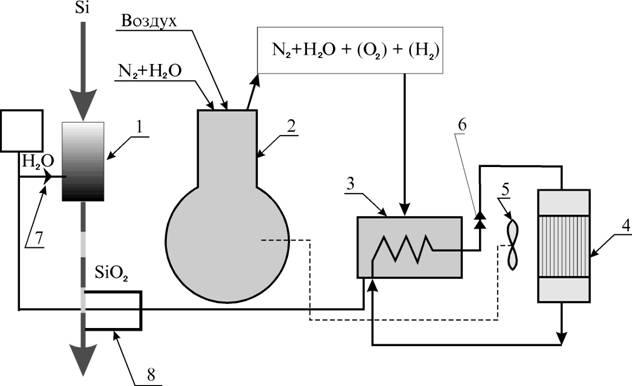 Essay на тему Водородная энергетика 2.