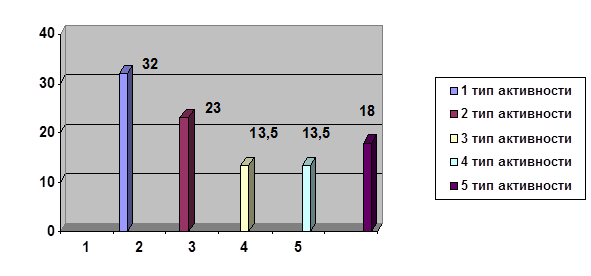 таблица уровня холестерина в крови по возрасту