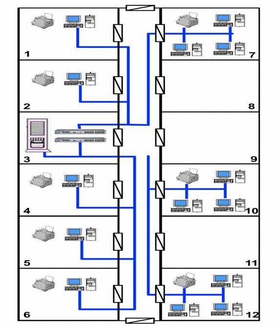 схема разводки кабелей по