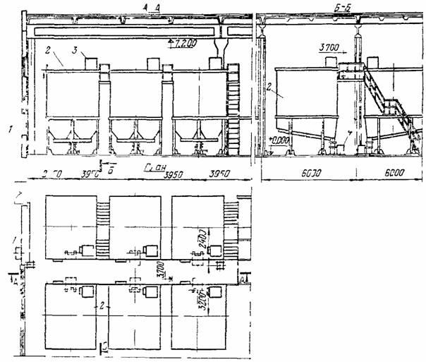 Схема данного склада показана